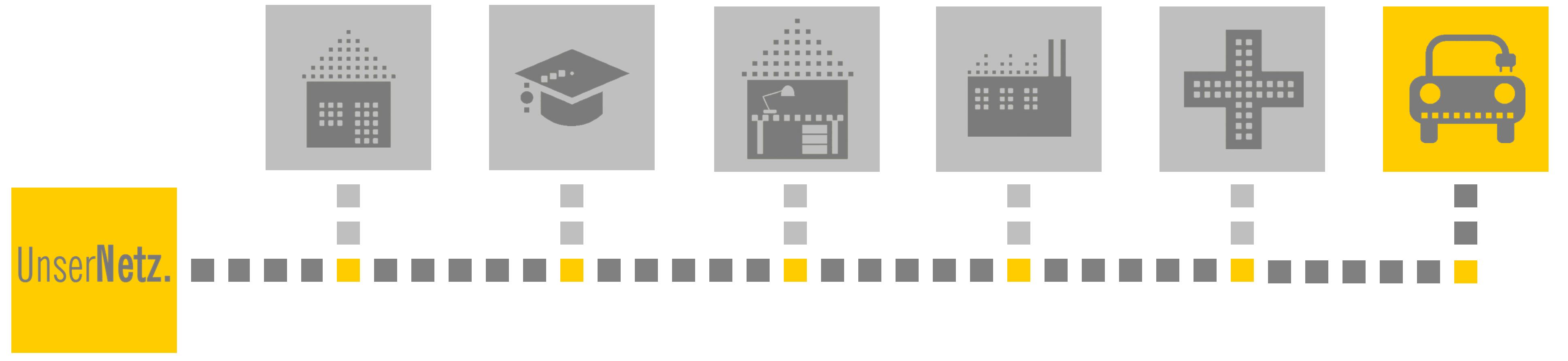 Icons-UnserNetz_Mobilität