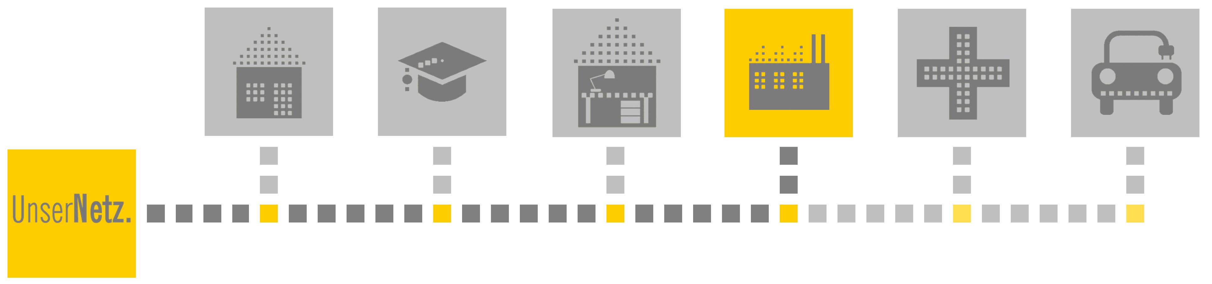 Icons-UnserNetz_Wirtschaft